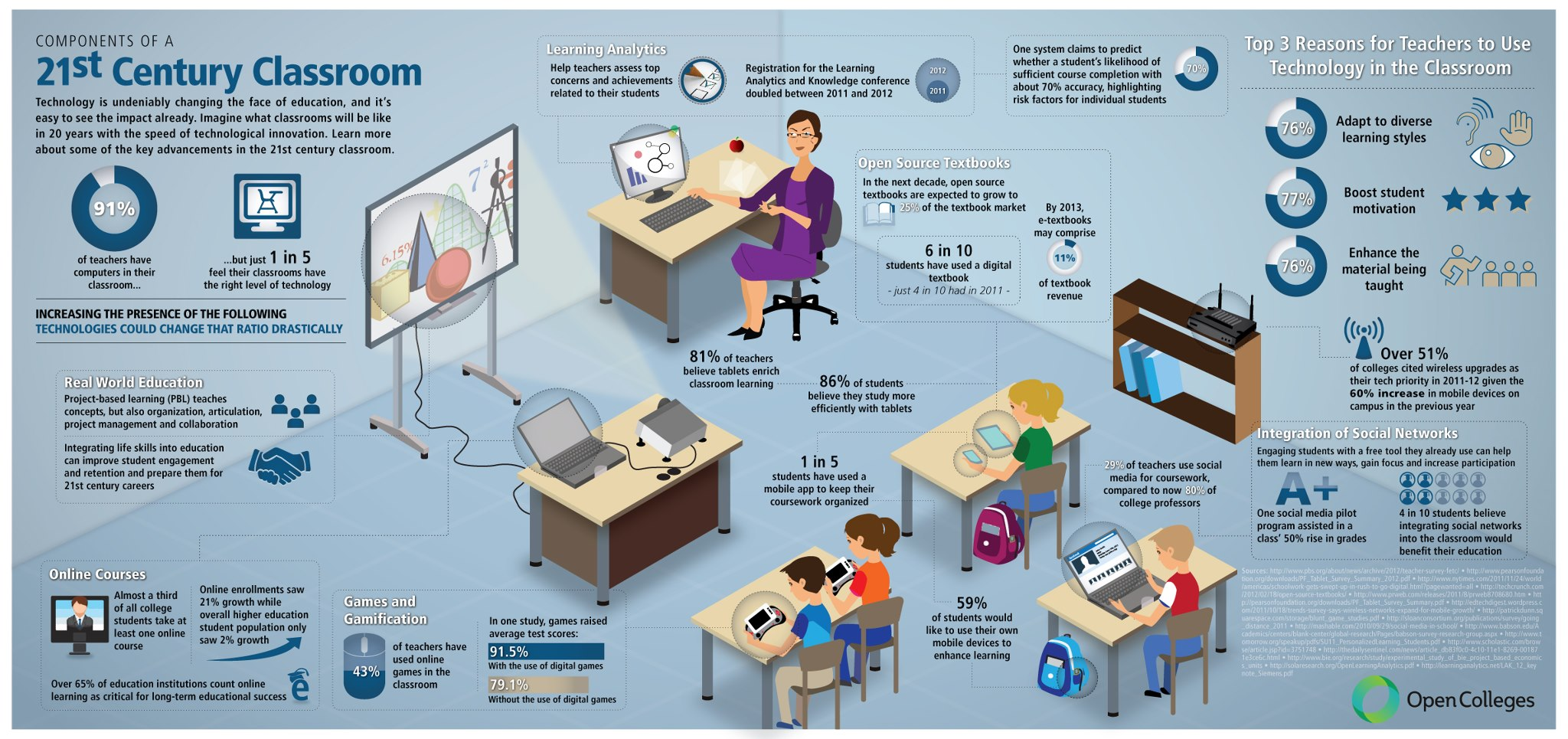 broadband the power of us future learning