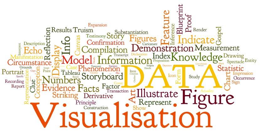 data-visualisation1